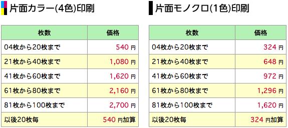 印刷のみの価格表